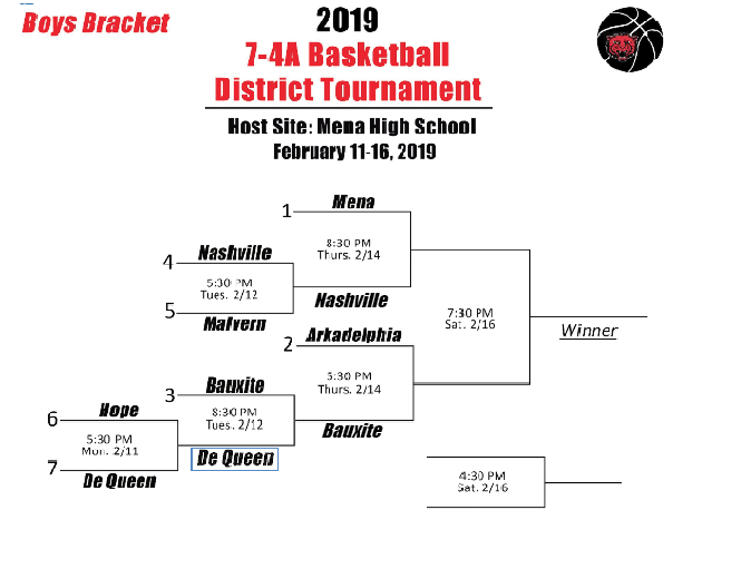 4A-7 Boys' Basketball bracket