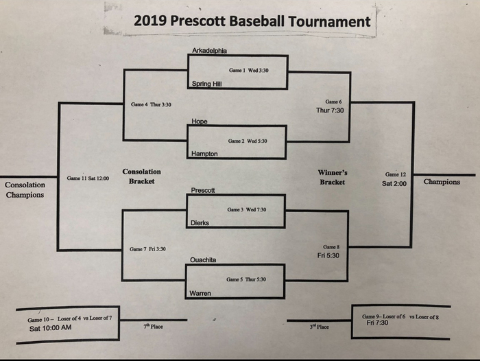 2019 Prescott Baseball Tournament