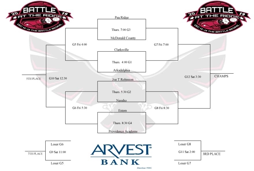 Pea Ridge Tourney bracket